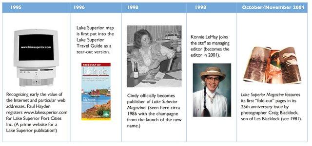 LSM-Timeline.4.jpg