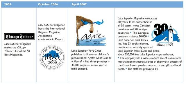 LSM-Timeline.5.jpg
