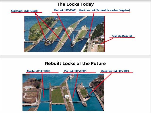 New Soo Locks